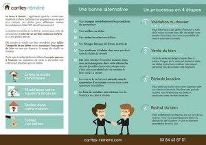 Caritey Réméré Brochure